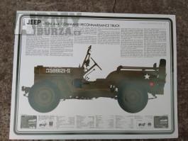 Jeep Willys, Dodge, Harley-Davidson