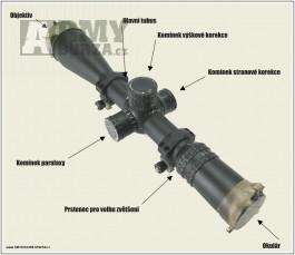 Puškohled 50-55mm
