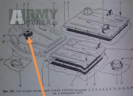 Gaz 69 - prachovka řadící páky