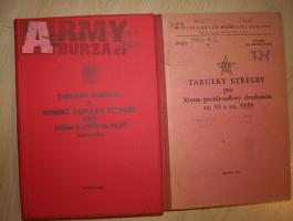Vojenské předpisy
