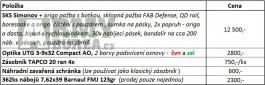 SKS Simonov FAB-Defense